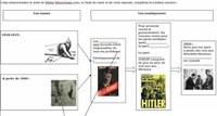 Varier les utilisations du document en histoire – cycle 4 – 3ème