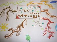 Pratiquer différents langages en histoire (cycle 3, niveau 6e)